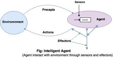 intelligence agent