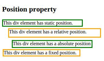 position property