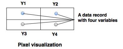 pixel visualization