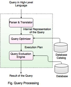 basic structure of sql queries pdf